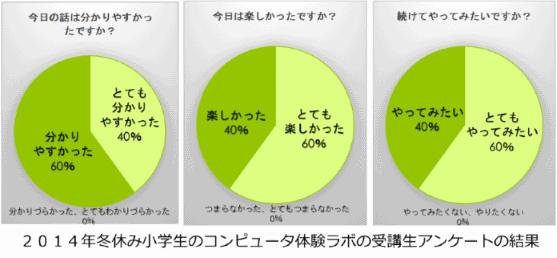 survey2014w